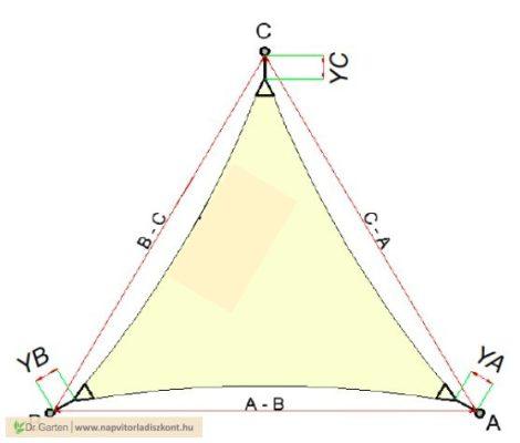 Egyedi napvitorla (Háromszög)